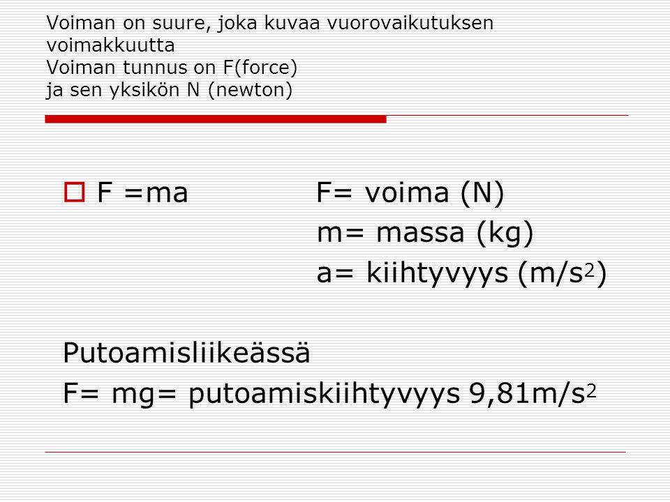 F= mg= putoamiskiihtyvyys 9,81m/s2