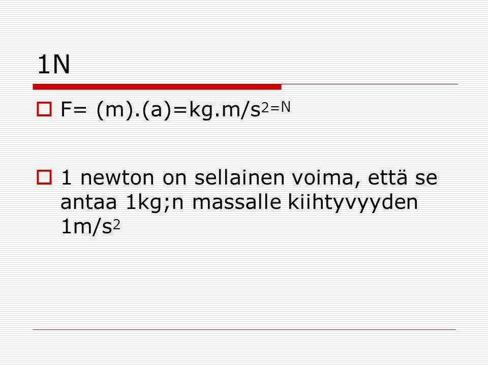 1N F= (m).(a)=kg.m/s2=N.