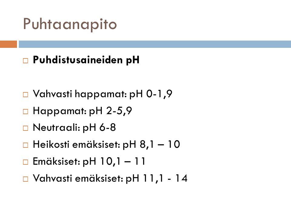 Puhtaanapito Puhdistusaineiden pH Vahvasti happamat: pH 0-1,9