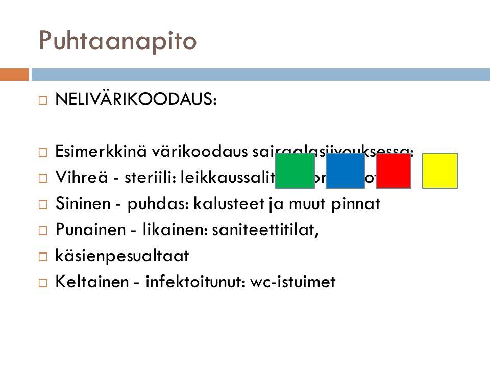 Puhtaanapito NELIVÄRIKOODAUS: