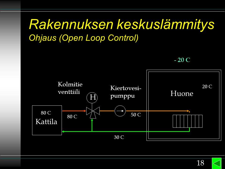 Rakennuksen keskuslämmitys Ohjaus (Open Loop Control)