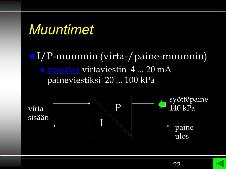 Muuntimet I/P-muunnin (virta-/paine-muunnin) P I