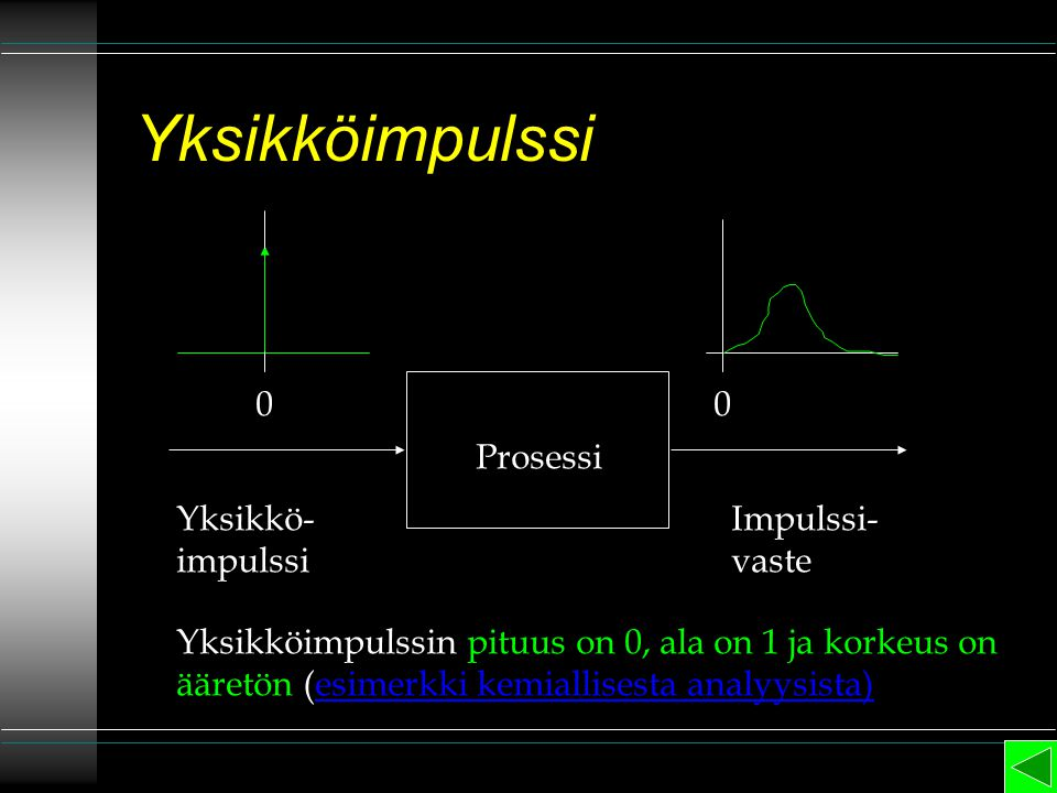 Yksikköimpulssi Prosessi Yksikkö- impulssi Impulssi- vaste