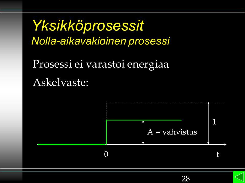 Yksikköprosessit Nolla-aikavakioinen prosessi