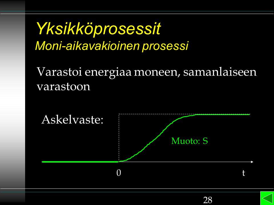 Yksikköprosessit Moni-aikavakioinen prosessi