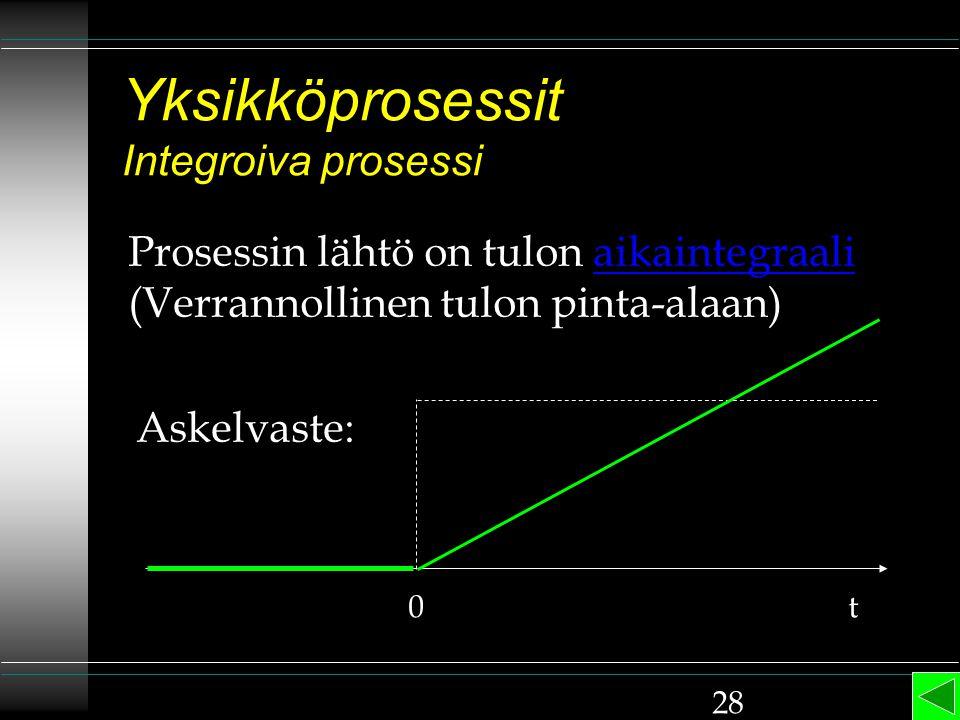 Yksikköprosessit Integroiva prosessi