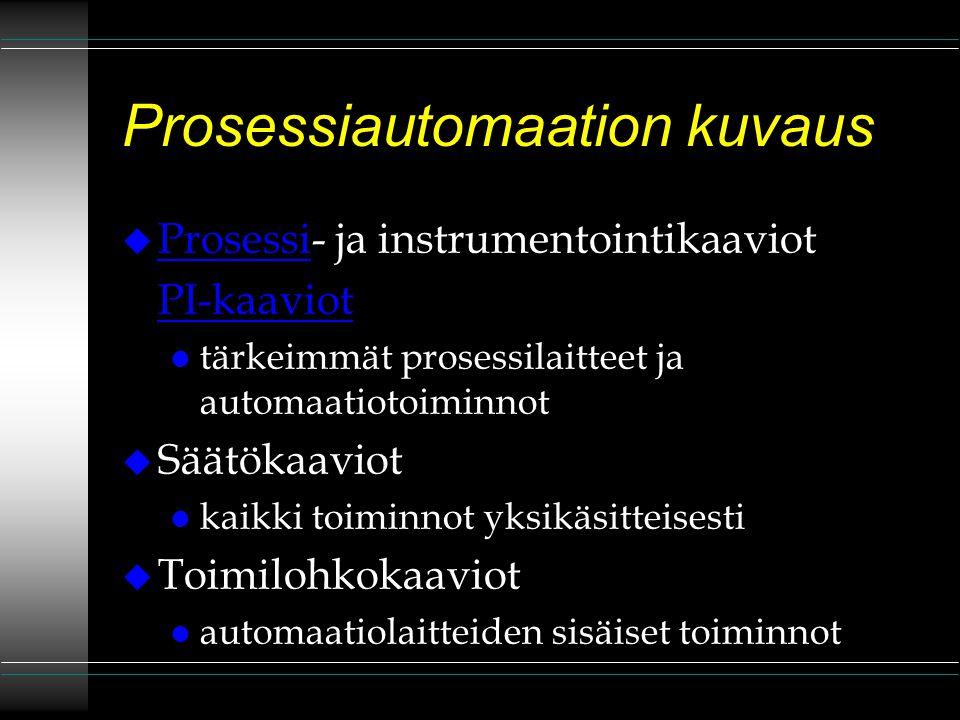 Prosessiautomaation kuvaus