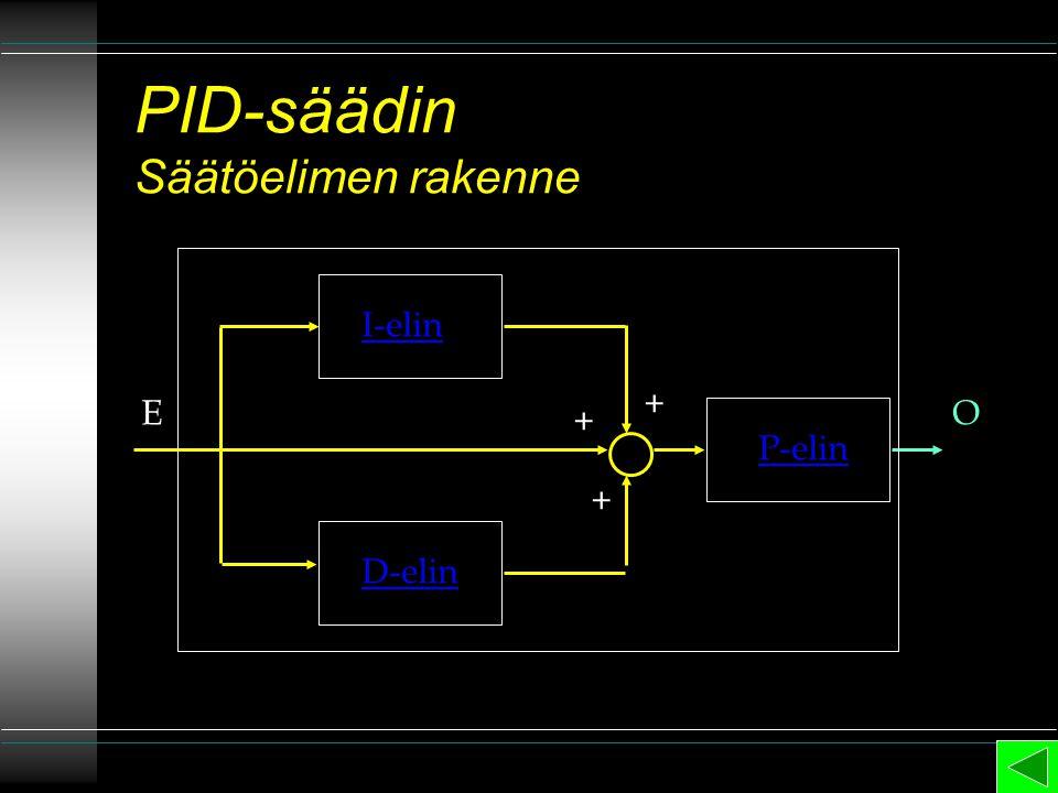PID-säädin Säätöelimen rakenne