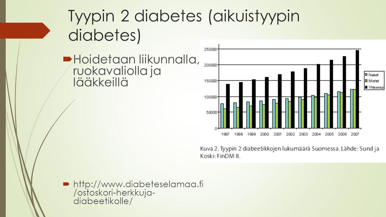 Tyypin 2 diabetes (aikuistyypin diabetes)