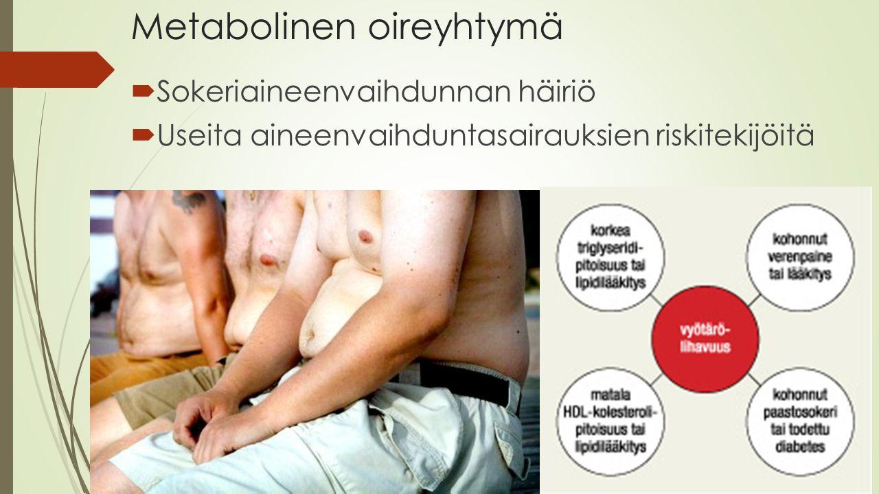 Metabolinen oireyhtymä