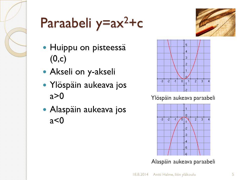 Paraabeli y=ax2+c Huippu on pisteessä (0,c) Akseli on y-akseli