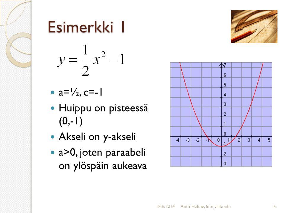 Esimerkki 1 a=½, c=-1 Huippu on pisteessä (0,-1) Akseli on y-akseli