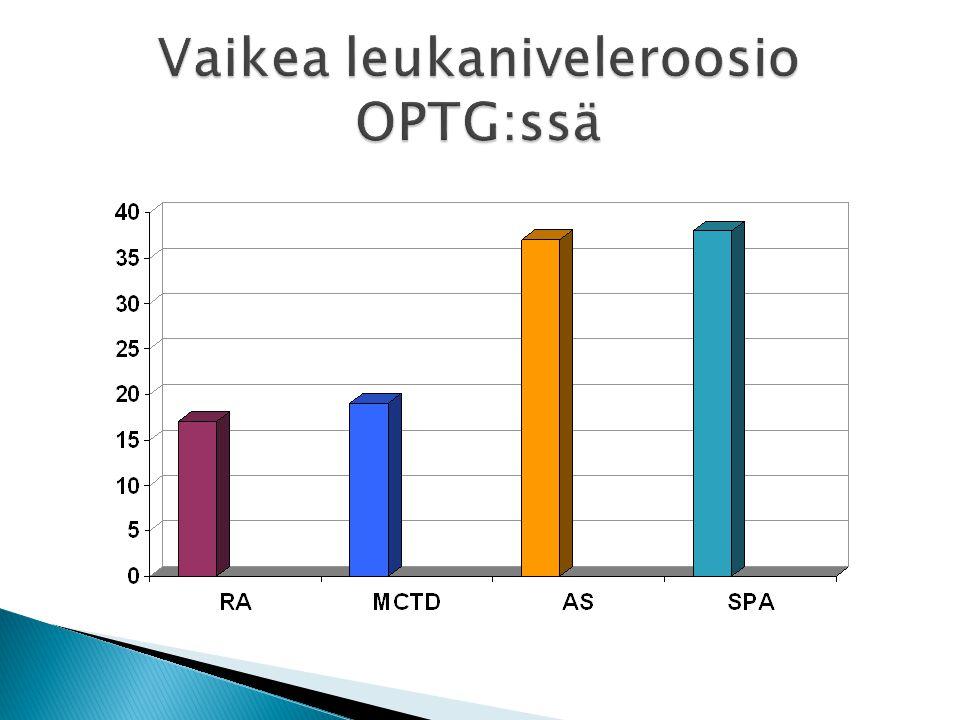 Vaikea leukaniveleroosio OPTG:ssä