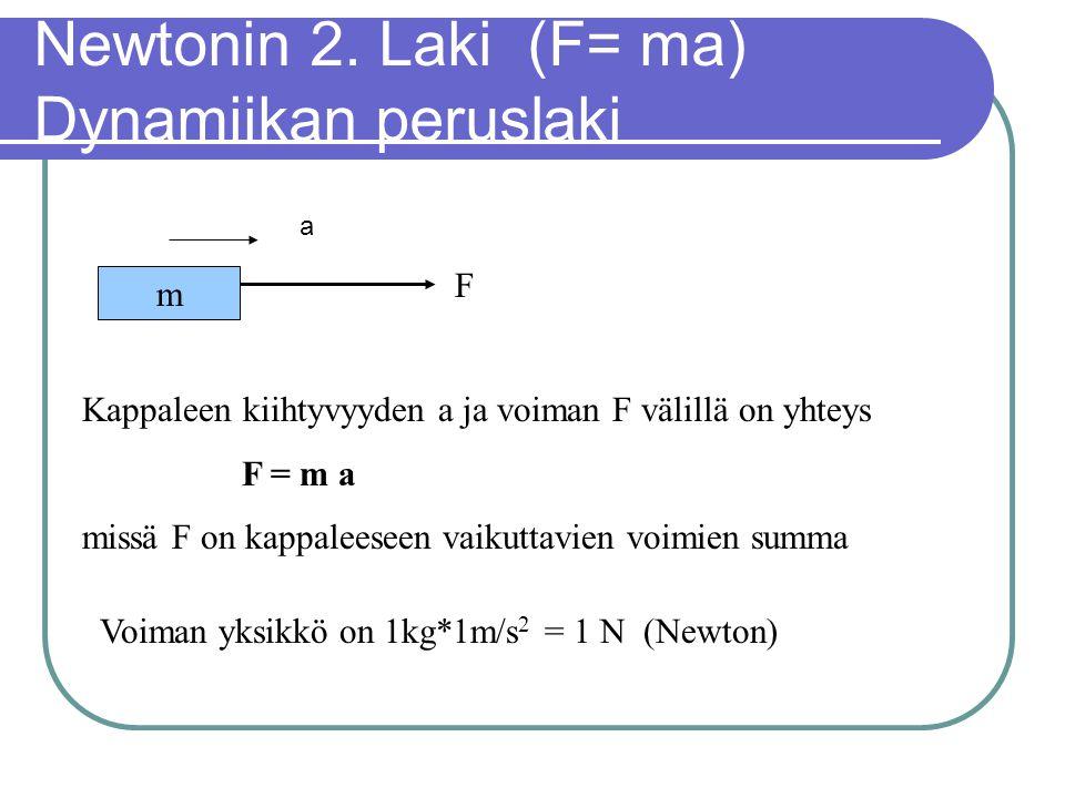 Newtonin 2. Laki (F= ma) Dynamiikan peruslaki