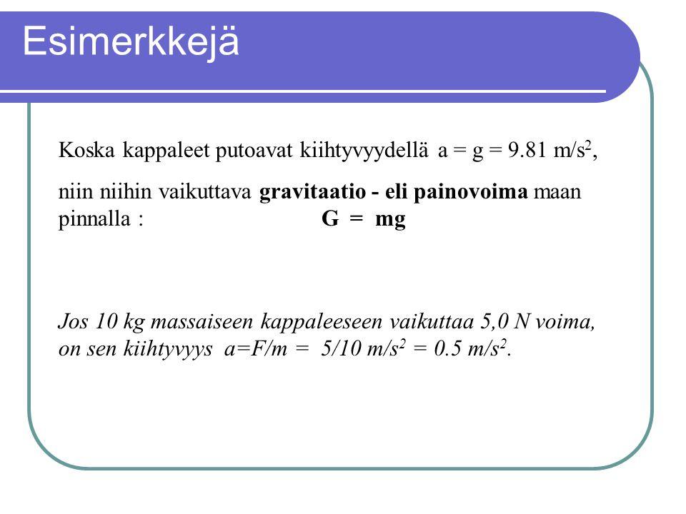 Esimerkkejä Koska kappaleet putoavat kiihtyvyydellä a = g = 9.81 m/s2,