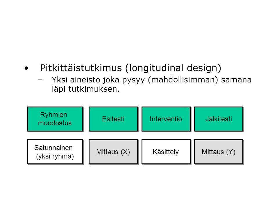 Pitkittäistutkimus (longitudinal design)