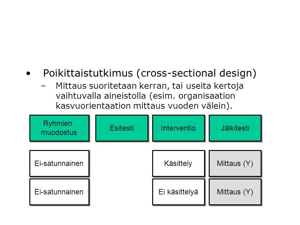 Poikittaistutkimus (cross-sectional design)