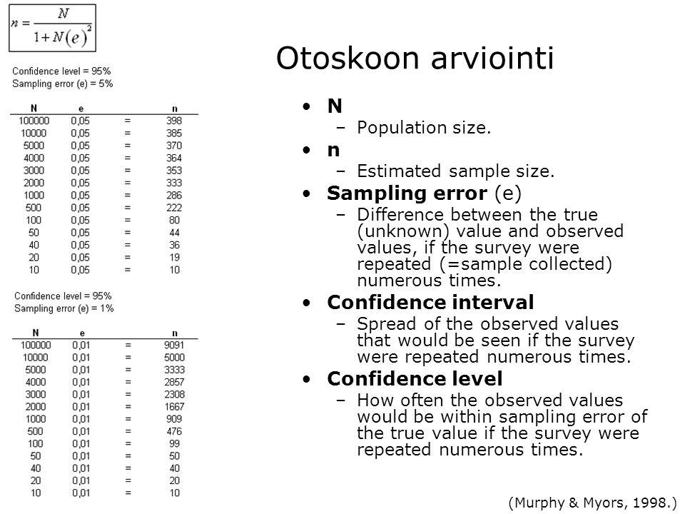 Otoskoon arviointi N n Sampling error (e) Confidence interval