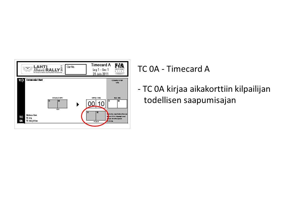 TC 0A - Timecard A - TC 0A kirjaa aikakorttiin kilpailijan todellisen saapumisajan