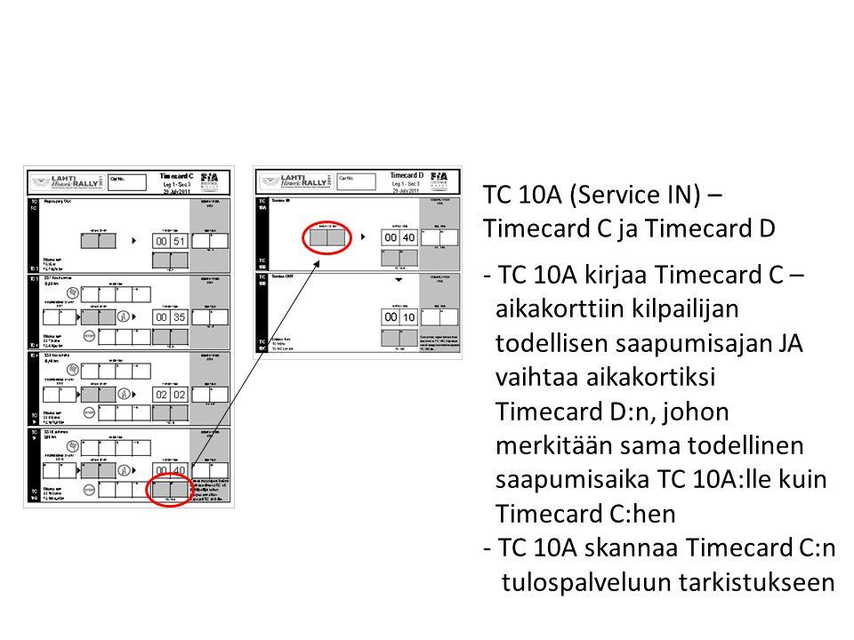 TC 10A (Service IN) – Timecard C ja Timecard D. TC 10A kirjaa Timecard C – aikakorttiin kilpailijan.