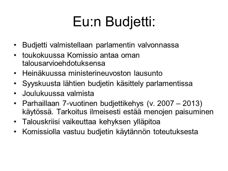Eu:n Budjetti: Budjetti valmistellaan parlamentin valvonnassa