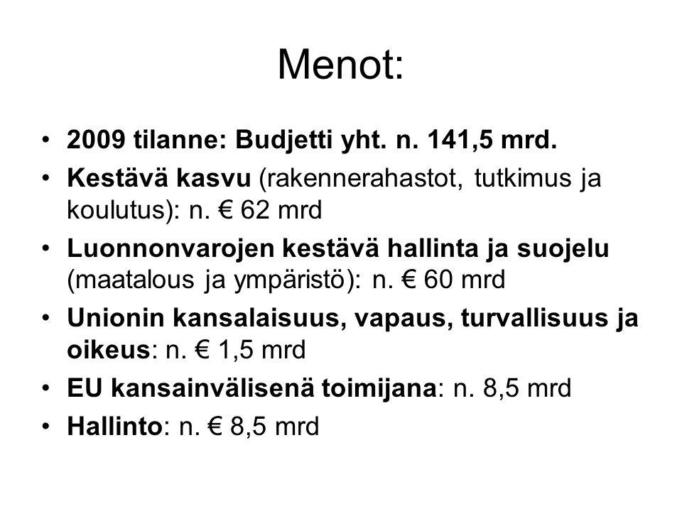 Menot: 2009 tilanne: Budjetti yht. n. 141,5 mrd.