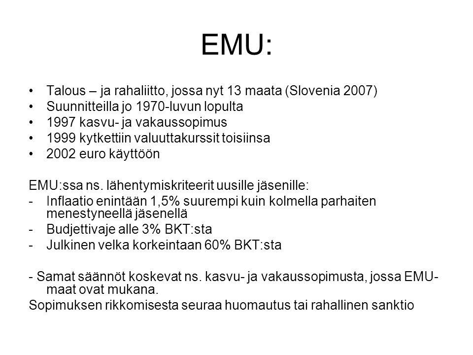 EMU: Talous – ja rahaliitto, jossa nyt 13 maata (Slovenia 2007)