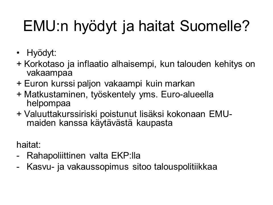EMU:n hyödyt ja haitat Suomelle