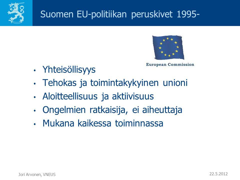 Suomen EU-politiikan peruskivet 1995-