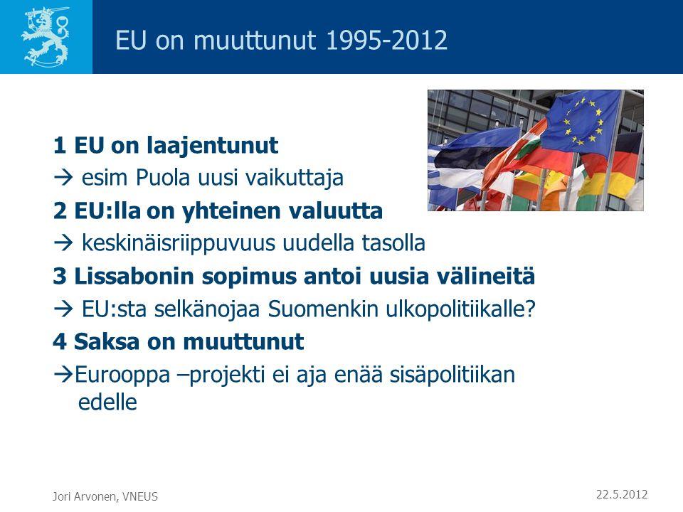 EU on muuttunut 1995-2012 1 EU on laajentunut