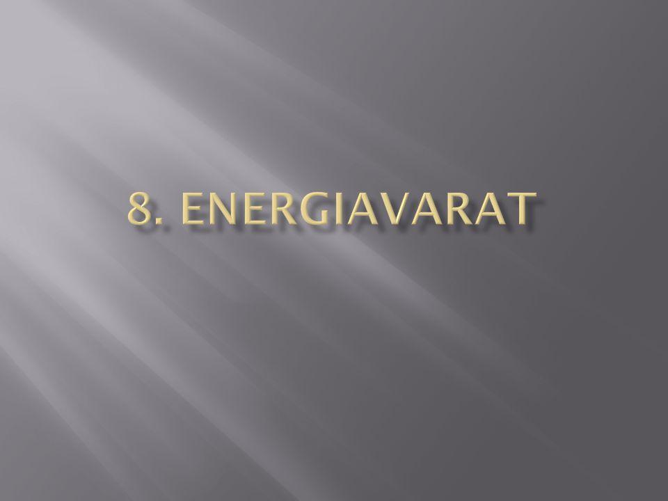 8. Energiavarat