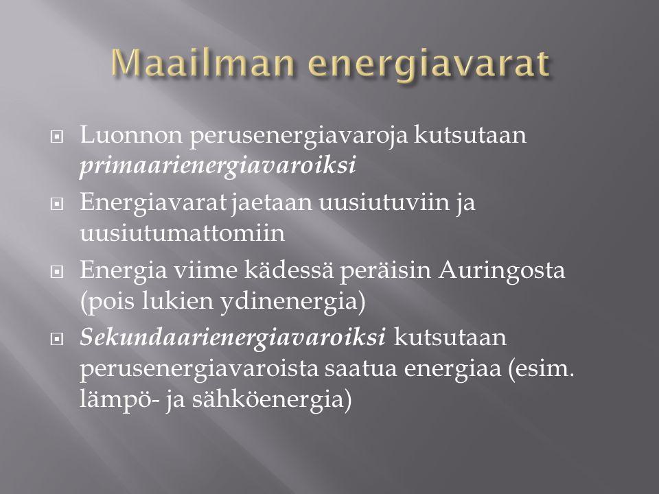 Maailman energiavarat