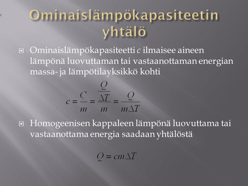 Ominaislämpökapasiteetin yhtälö