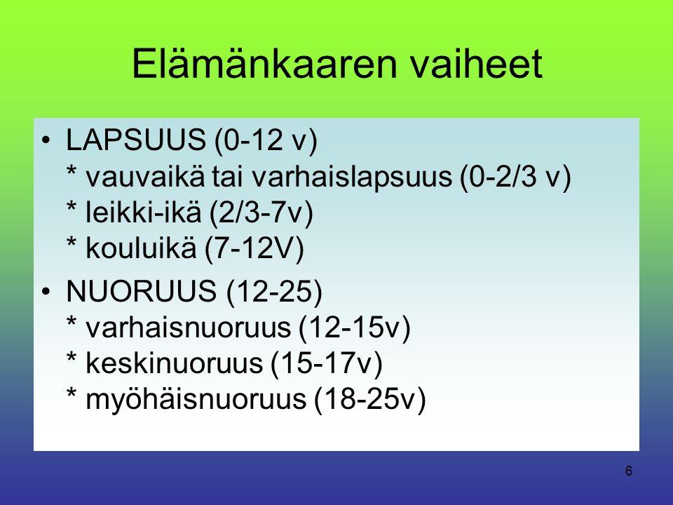 Elämänkaaren vaiheet LAPSUUS (0-12 v) * vauvaikä tai varhaislapsuus (0-2/3 v) * leikki-ikä (2/3-7v) * kouluikä (7-12V)