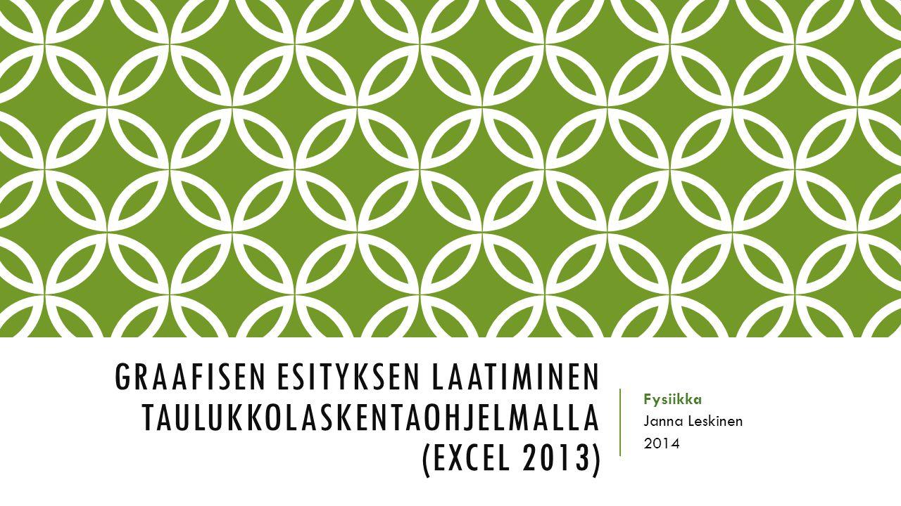 Graafisen esityksen laatiminen taulukkolaskentaohjelmalla (excel 2013)