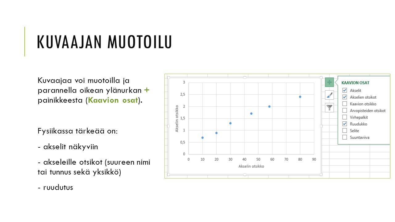Kuvaajan muotoilu Kuvaajaa voi muotoilla ja parannella oikean ylänurkan + painikkeesta (Kaavion osat).