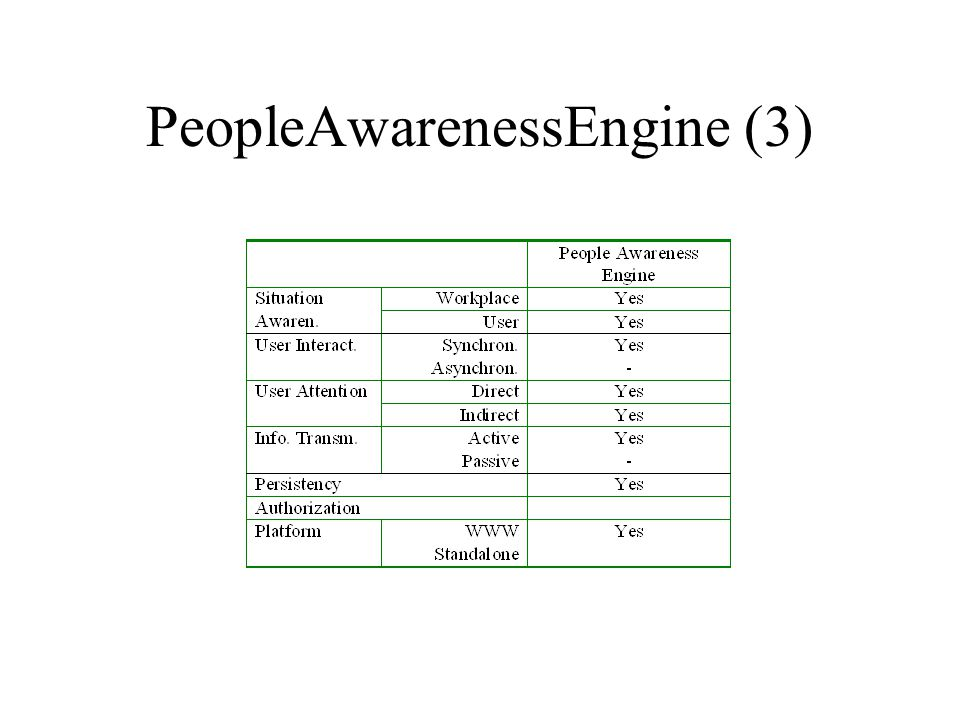 PeopleAwarenessEngine (3)