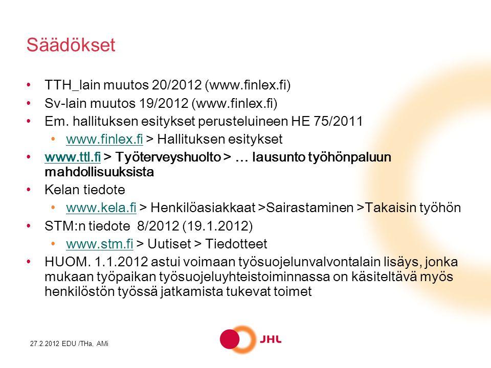 Säädökset TTH_lain muutos 20/2012 (www.finlex.fi)