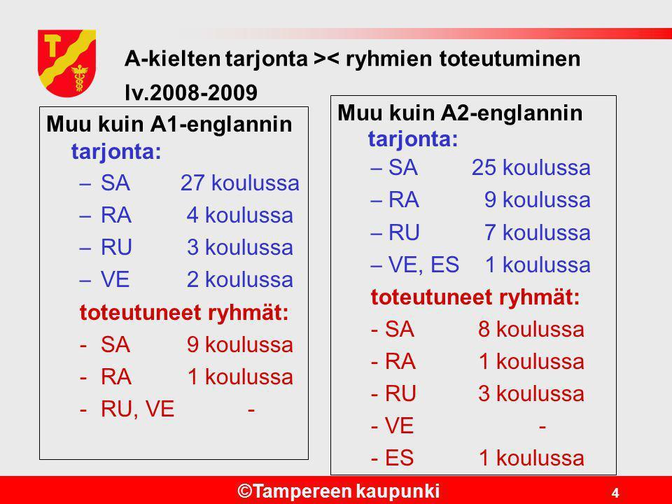 A-kielten tarjonta >< ryhmien toteutuminen lv.2008-2009