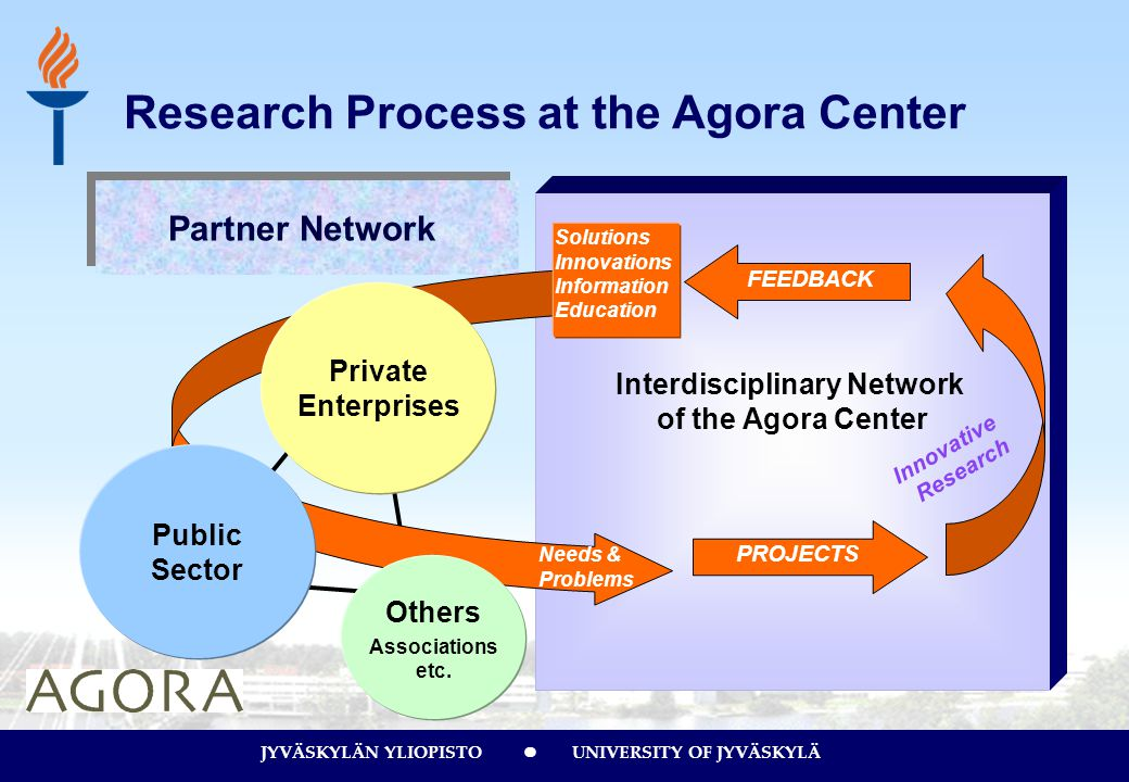 Research Process at the Agora Center