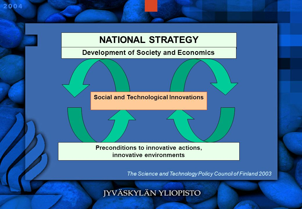 NATIONAL STRATEGY Development of Society and Economics