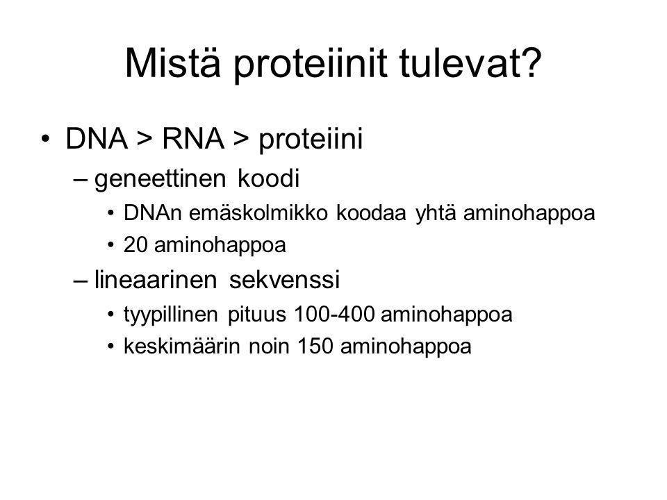 Mistä proteiinit tulevat