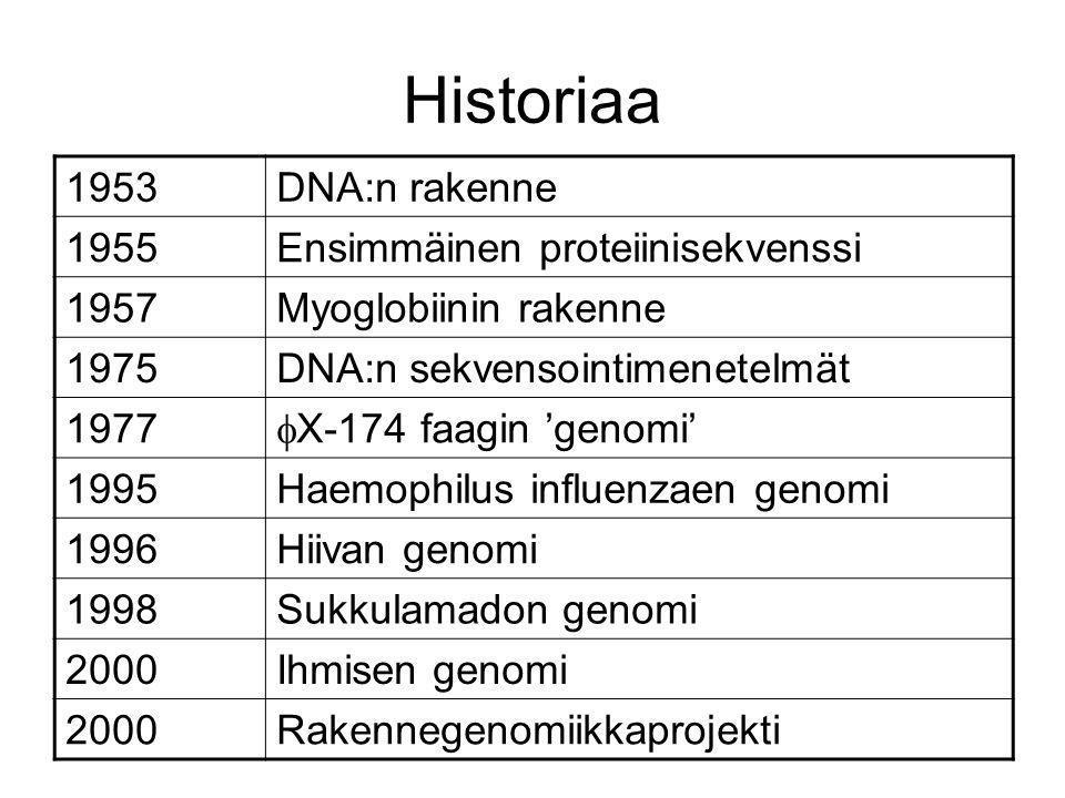 Historiaa 1953 DNA:n rakenne 1955 Ensimmäinen proteiinisekvenssi 1957