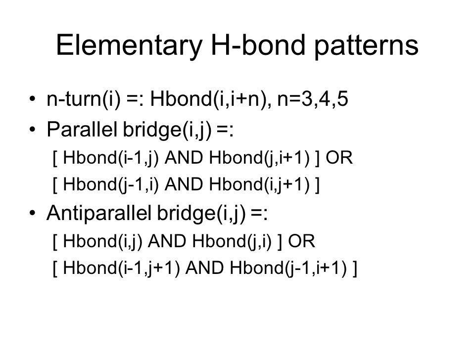 Elementary H-bond patterns