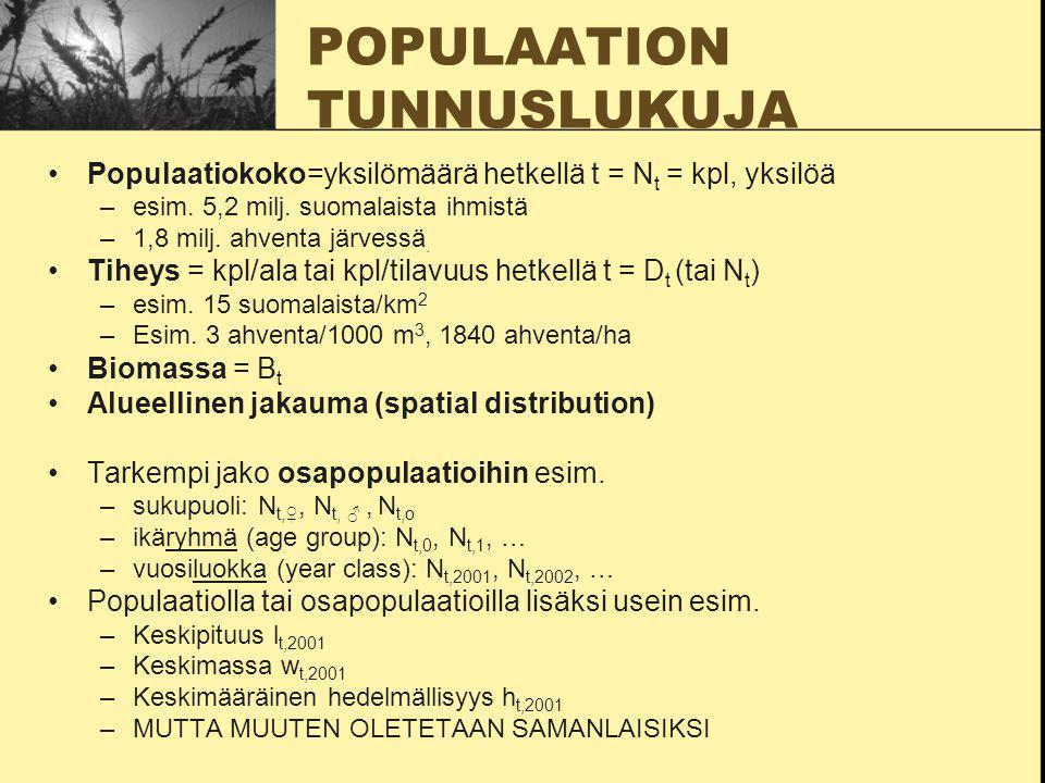 POPULAATION TUNNUSLUKUJA