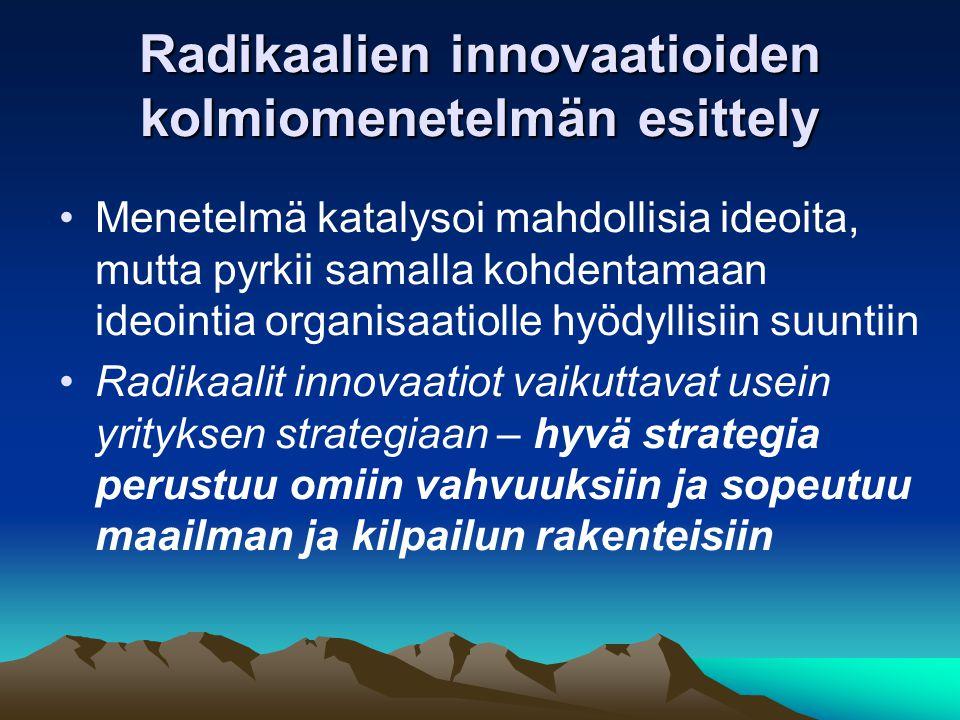 Radikaalien innovaatioiden kolmiomenetelmän esittely