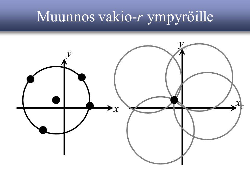 Muunnos vakio-r ympyröille