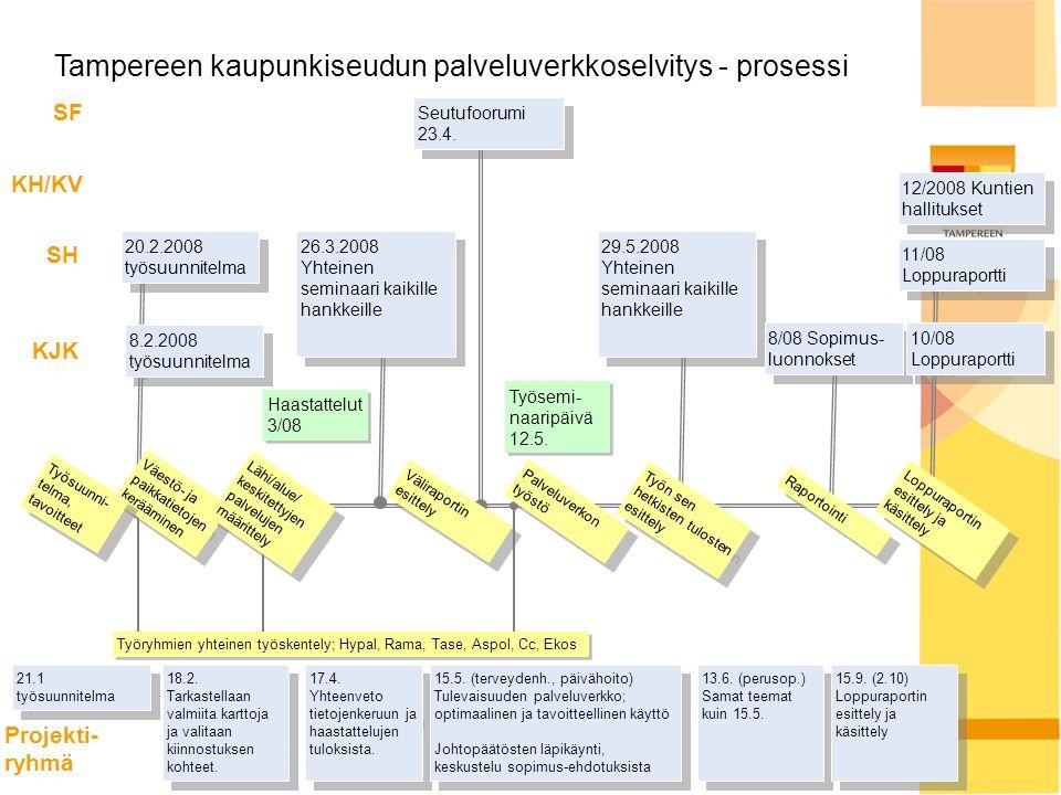 Tampereen kaupunkiseudun palveluverkkoselvitys - prosessi