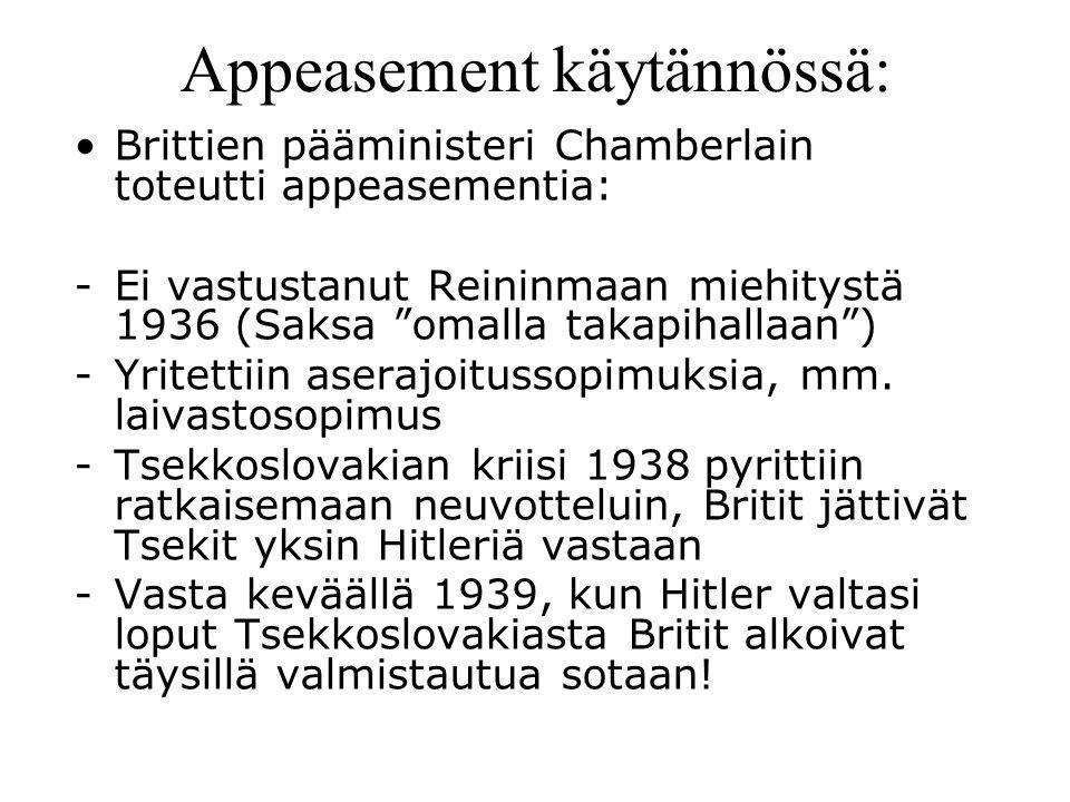 Appeasement käytännössä: