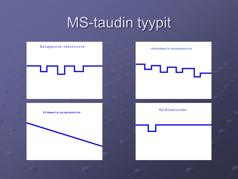 MS-taudin tyypit
